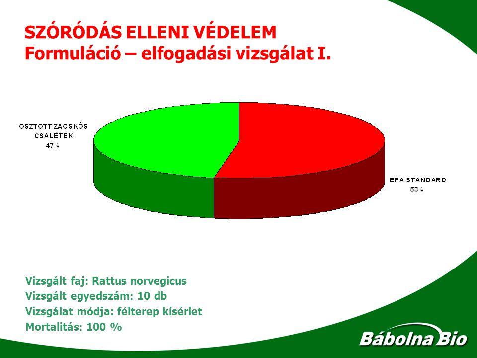 SZÓRÓDÁS ELLENI VÉDELEM Formuláció – elfogadási vizsgálat I. Vizsgált faj: Rattus norvegicus Vizsgált egyedszám: 10 db Vizsgálat módja: félterep kísér