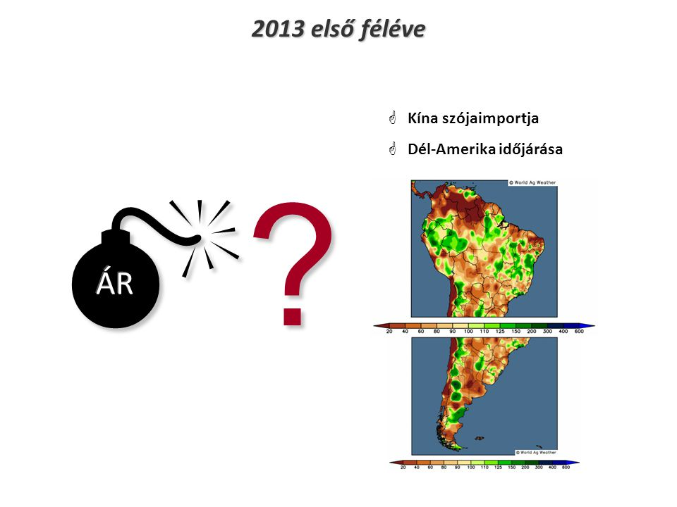2013 első féléve ????  Kína szójaimportja  Dél-Amerika időjárása