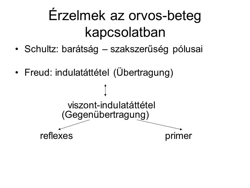 Érzelmek az orvos-beteg kapcsolatban •Schultz: barátság – szakszerűség pólusai •Freud: indulatáttétel (Übertragung) viszont-indulatáttétel (Gegenübert