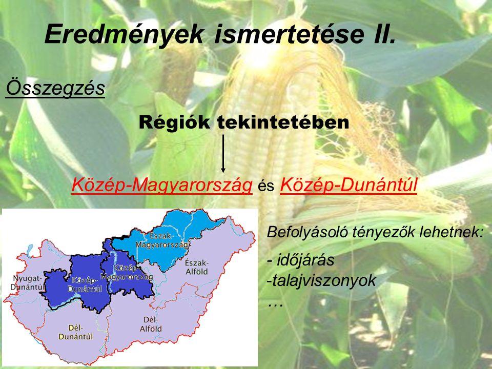 Eredmények ismertetése II. Összegzés Régiók tekintetében Közép-Magyarország és Közép-Dunántúl Befolyásoló tényezők lehetnek: - időjárás -talajviszonyo
