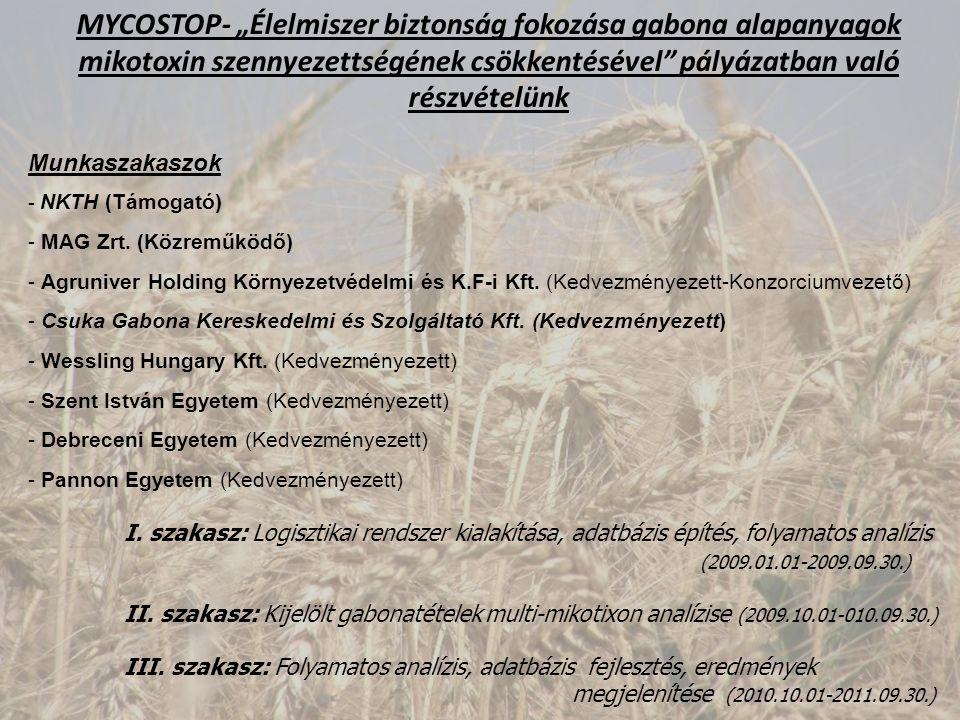 """MYCOSTOP- """"Élelmiszer biztonság fokozása gabona alapanyagok mikotoxin szennyezettségének csökkentésével"""" pályázatban való részvételünk Munkaszakaszok"""