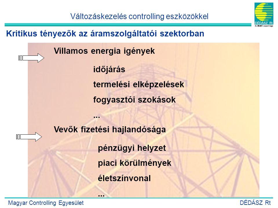 13 Villamos energia igények időjárás termelési elképzelések fogyasztói szokások... Vevők fizetési hajlandósága pénzügyi helyzet piaci körülmények élet