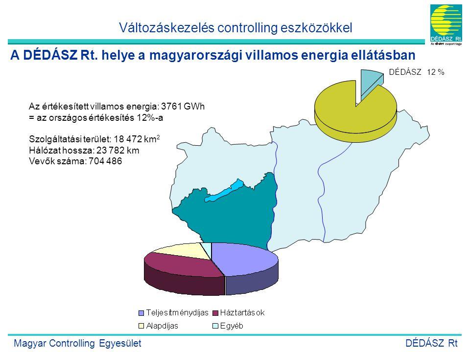 5 A DÉDÁSZ Rt. helye a magyarországi villamos energia ellátásban Az értékesített villamos energia: 3761 GWh = az országos értékesítés 12%-a Szolgáltat
