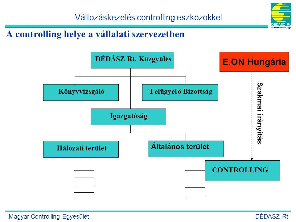 7 ÁprilisMájusJúliusJúniusDecemberNovemberOktóberSzeptemberAugusztus E.ON Energie DÉDÁSZ E:ON Hungária Cél Premisszák, kritériumok D Prognózisok szcenáriók Funkcionális tervezés D Szcenáriók Tervezés Energia, bevételek, ráfordítások, erőforrások D Összegzés, konszolidáció D D A stratégiai tervezés folyamata Változáskezelés controlling eszközökkel Magyar Controlling EgyesületDÉDÁSZ Rt