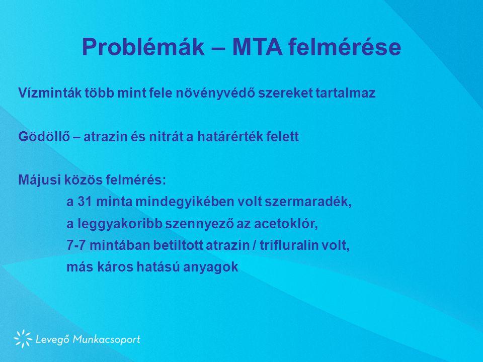 Problémák – MTA felmérése Vízminták több mint fele növényvédő szereket tartalmaz Gödöllő – atrazin és nitrát a határérték felett Májusi közös felmérés