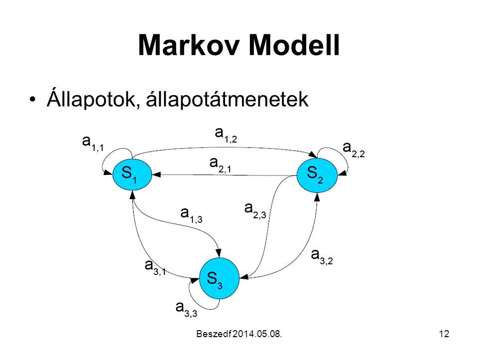 Markov Modell •Állapotok, állapotátmenetek Beszedf 2014.05.08.12