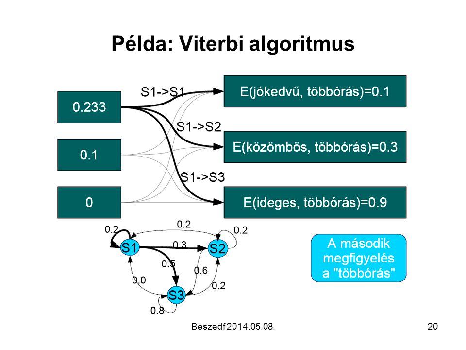 Példa: Viterbi algoritmus Beszedf 2014.05.08.20