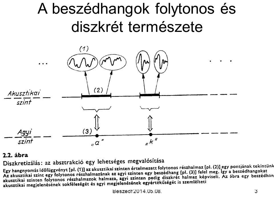 Beszedf 2014.05.08.4 A rejtett Markov Modell alapú felismerők lényege: diszkrét elemek (fonémák) sorozatának optimális előállítása a folyamatos beszédjelből.