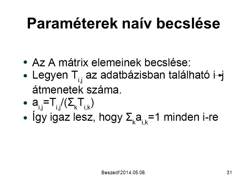 Paraméterek naív becslése Beszedf 2014.05.08.31