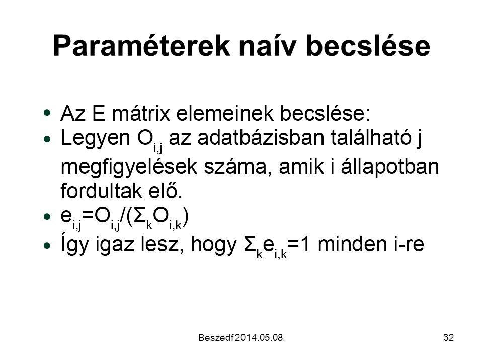 Paraméterek naív becslése Beszedf 2014.05.08.32