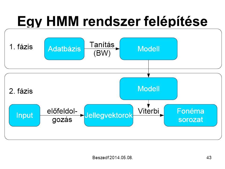 Egy HMM rendszer felépítése Beszedf 2014.05.08.43
