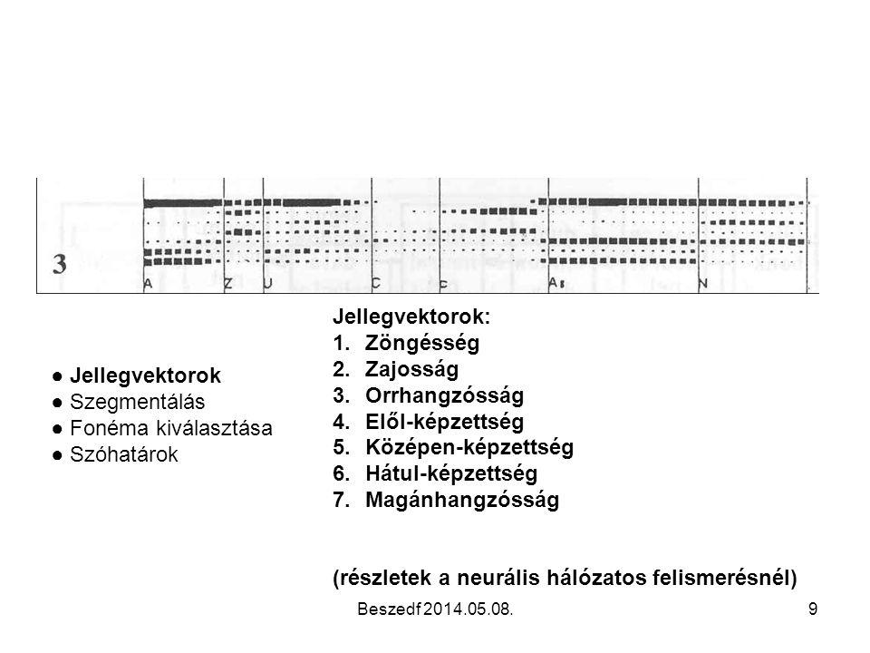 9 Jellegvektorok: 1.Zöngésség 2.Zajosság 3.Orrhangzósság 4.Elől-képzettség 5.Középen-képzettség 6.Hátul-képzettség 7.Magánhangzósság (részletek a neur