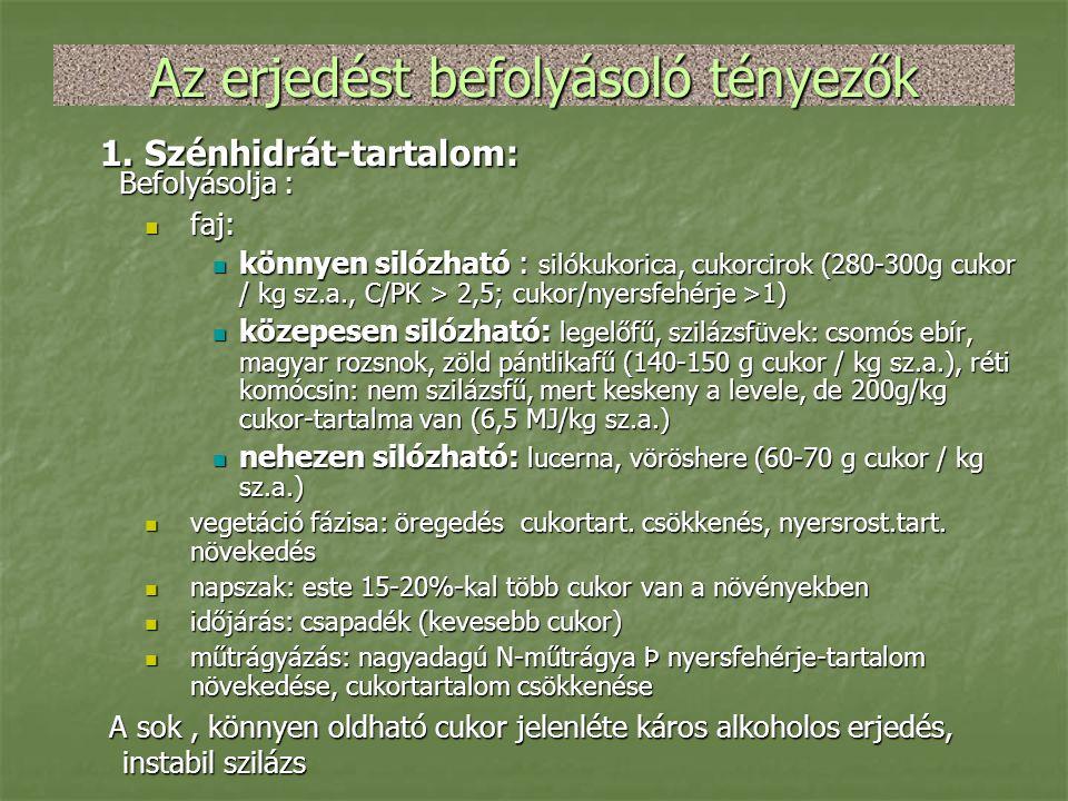 Az erjedést befolyásoló tényezők 1. Szénhidrát-tartalom: Befolyásolja : Befolyásolja :  faj:  könnyen silózható : silókukorica, cukorcirok (280-300g