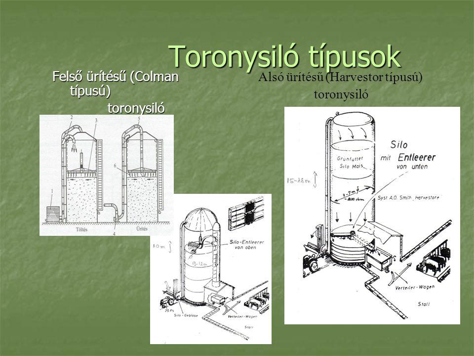 Toronysiló típusok Felső ürítésű (Colman típusú) toronysiló Alsó ürítésű (Harvestor típusú) toronysiló