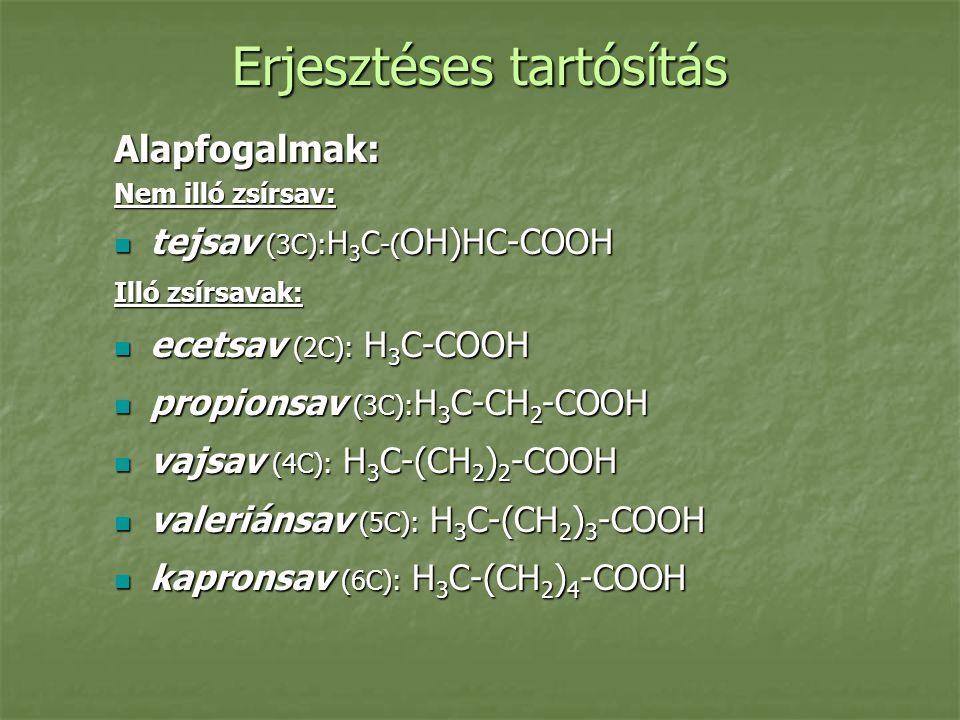 Erjesztéses tartósítás Alapfogalmak: Nem illó zsírsav:  tejsav (3C): H 3 C -( OH)HC-COOH Illó zsírsavak:  ecetsav (2C): H 3 C-COOH  propionsav (3C)
