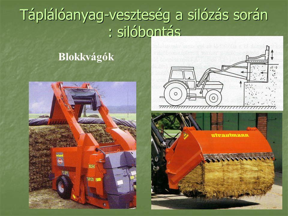 Táplálóanyag-veszteség a silózás során : silóbontás Blokkvágók Kelemen, 2000