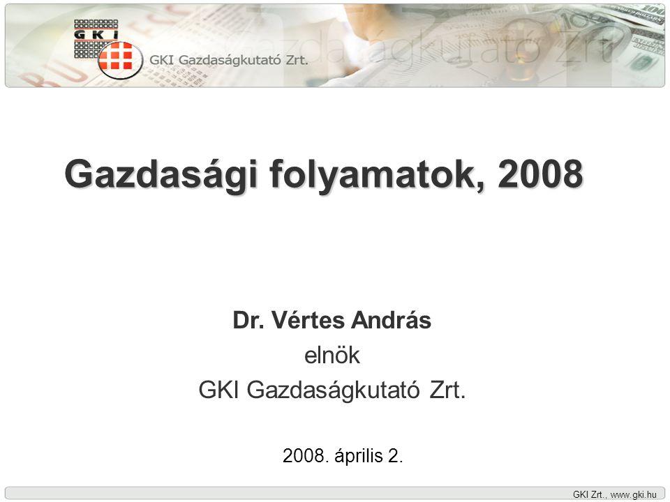 GKI Zrt., www.gki.hu Gazdasági folyamatok, 2008 Dr.