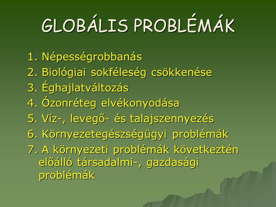 GLOBÁLIS PROBLÉMÁK 1. Népességrobbanás 2. Biológiai sokféleség csökkenése 3. Éghajlatváltozás 4. Ózonréteg elvékonyodása 5. Víz-, levegő- és talajszen