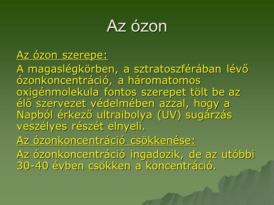 Az ózon Az ózon szerepe: A magaslégkörben, a sztratoszférában lévő ózonkoncentráció, a háromatomos oxigénmolekula fontos szerepet tölt be az élő szerv