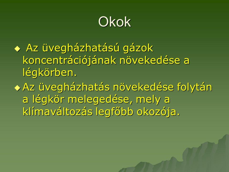 Az üvegházhatású gázok •Vízgőz:H 2 O •Széndioxid:CO 2 •Metán:CH 4 •Ózon:O 3 •Nitrogénoxidok:N 2 O •Flórozott szénhidrogének: CFC •Kén-flór vegyületek:SF 6