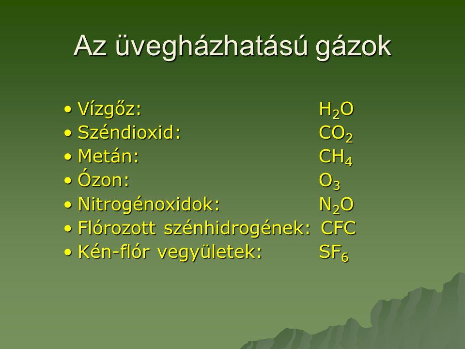 Az üvegházhatású gázok •Vízgőz:H 2 O •Széndioxid:CO 2 •Metán:CH 4 •Ózon:O 3 •Nitrogénoxidok:N 2 O •Flórozott szénhidrogének: CFC •Kén-flór vegyületek: