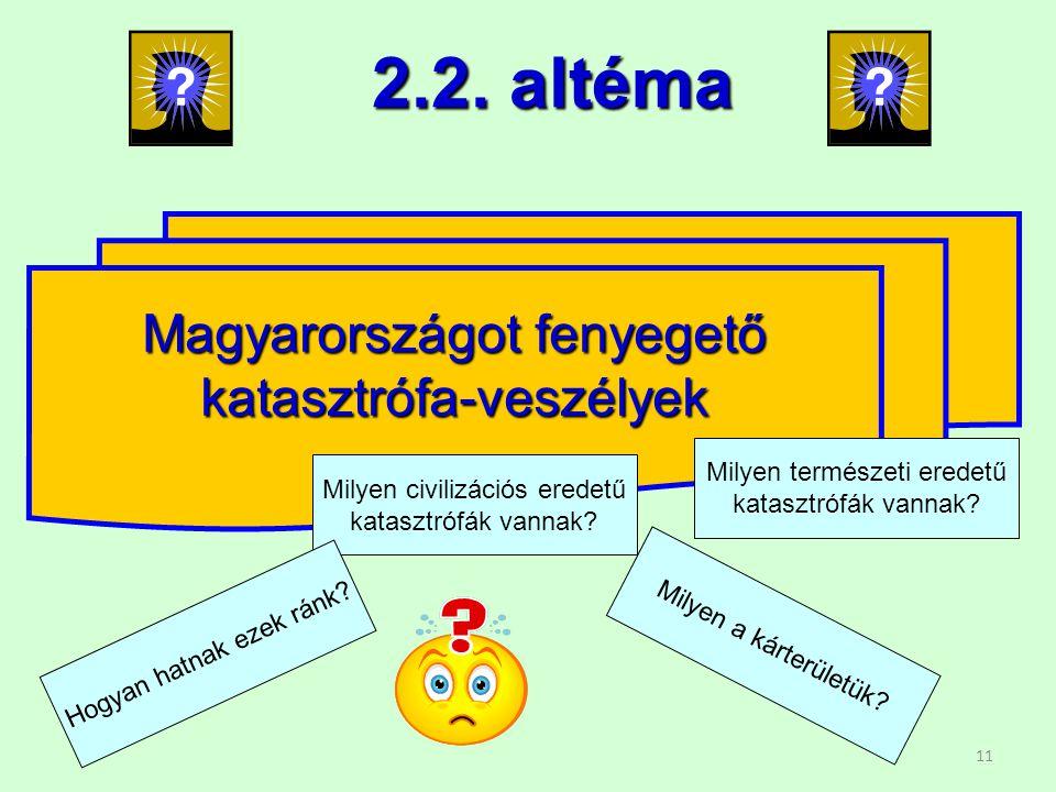 11 Magyarországot fenyegető katasztrófa-veszélyek 2.2. altéma Milyen természeti eredetű katasztrófák vannak? Milyen civilizációs eredetű katasztrófák