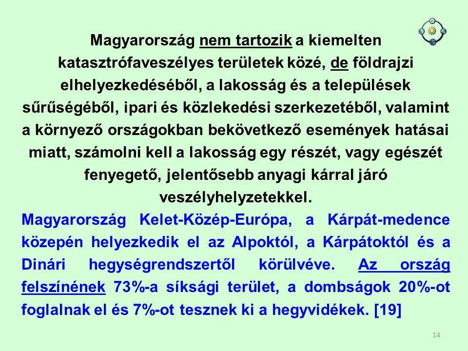 14 Magyarország nem tartozik a kiemelten katasztrófaveszélyes területek közé, de földrajzi elhelyezkedéséből, a lakosság és a települések sűrűségéből,