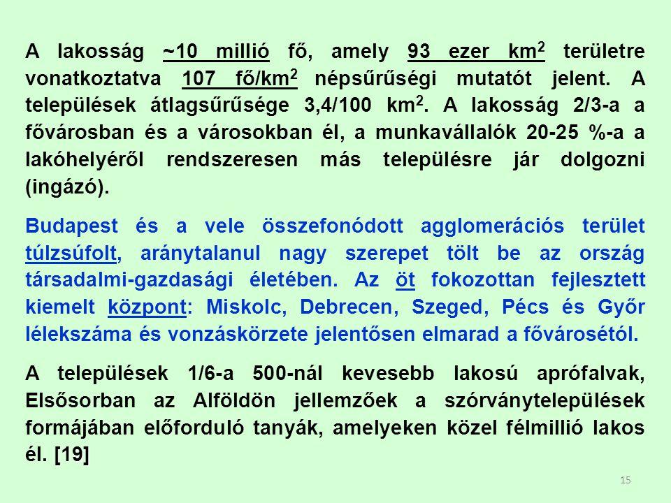 15 A lakosság ~10 millió fő, amely 93 ezer km 2 területre vonatkoztatva 107 fő/km 2 népsűrűségi mutatót jelent. A települések átlagsűrűsége 3,4/100 km