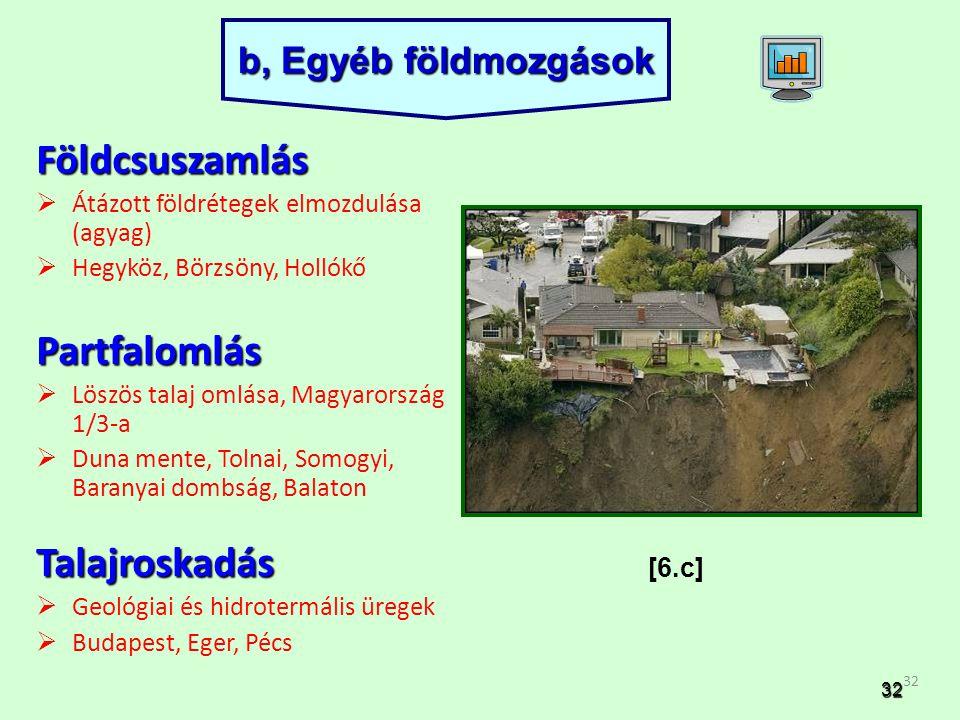 3232 Földcsuszamlás  Átázott földrétegek elmozdulása (agyag)  Hegyköz, Börzsöny, HollókőPartfalomlás  Löszös talaj omlása, Magyarország 1/3-a  Dun