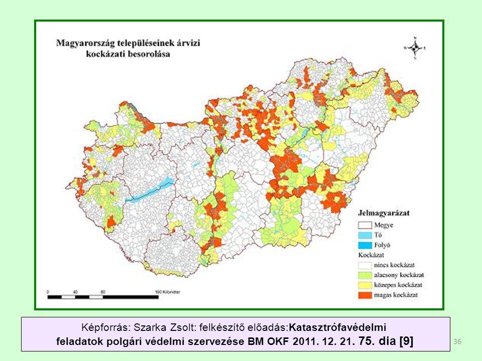 36 Képforrás: Szarka Zsolt: felkészítő előadás:Katasztrófavédelmi feladatok polgári védelmi szervezése BM OKF 2011. 12. 21. 75. dia [9]