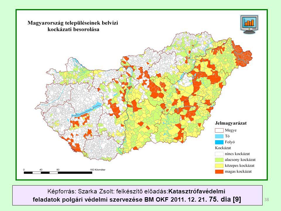 38 Képforrás: Szarka Zsolt: felkészítő előadás:Katasztrófavédelmi feladatok polgári védelmi szervezése BM OKF 2011. 12. 21. 75. dia [9]