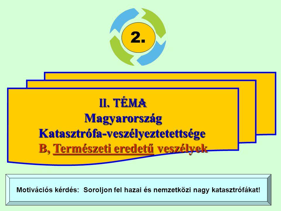 6 II. Téma MagyarországKatasztrófa-veszélyeztetettsége B, Természeti eredetű veszélyek 2. Motivációs kérdés: Soroljon fel hazai és nemzetközi nagy kat