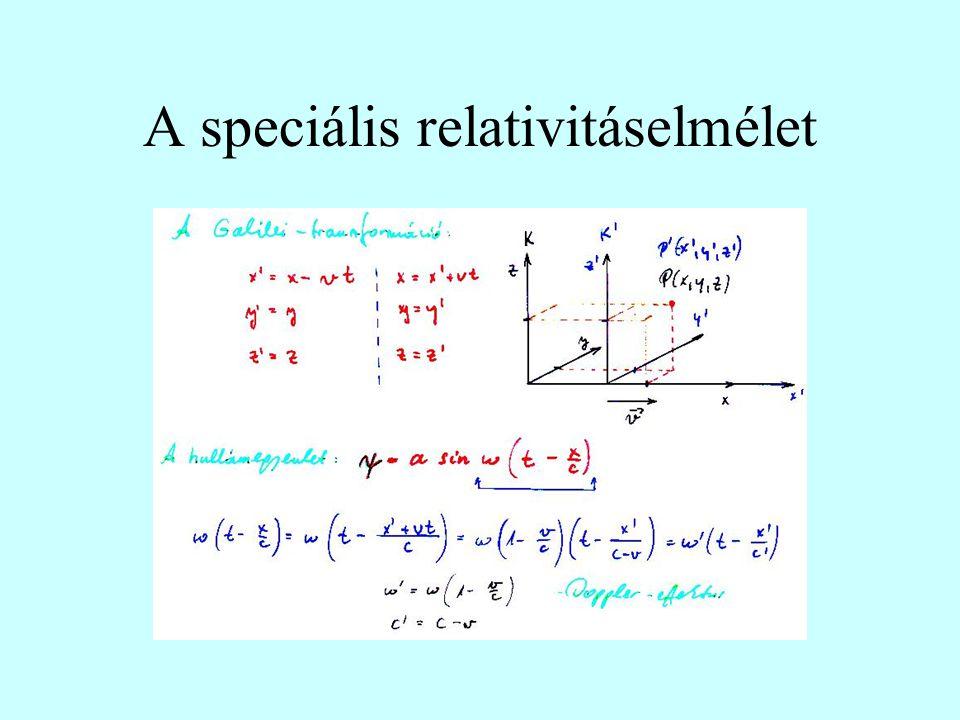 A speciális relativitáselmélet