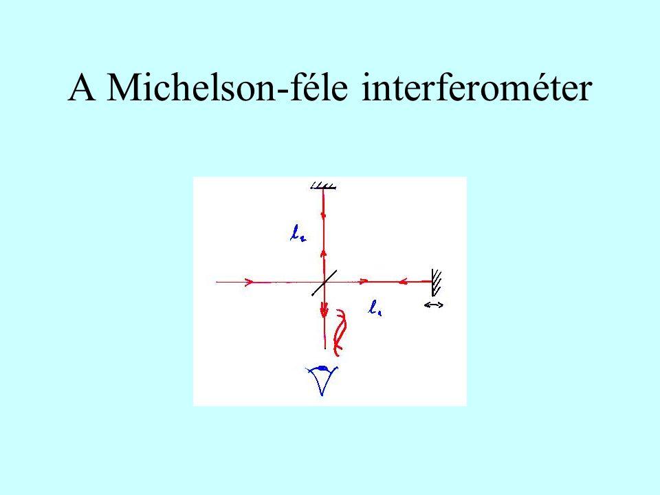 A Michelson-féle interferométer