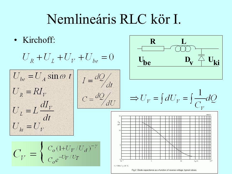Nemlineáris RLC kör I. •Kirchoff: RL D v UU beki