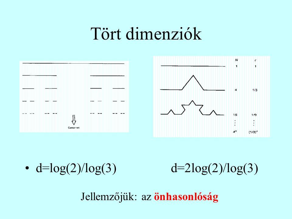 Tört dimenziók •d=log(2)/log(3)d=2log(2)/log(3) Jellemzőjük: az önhasonlóság