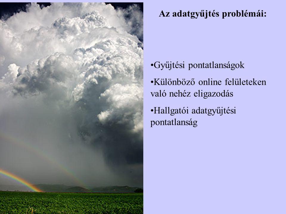 Az adatgyűjtés problémái: •Gyűjtési pontatlanságok •Különböző online felületeken való nehéz eligazodás •Hallgatói adatgyűjtési pontatlanság