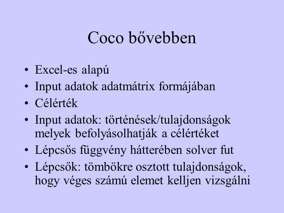 Coco bővebben •Excel-es alapú •Input adatok adatmátrix formájában •Célérték •Input adatok: történések/tulajdonságok melyek befolyásolhatják a célérték