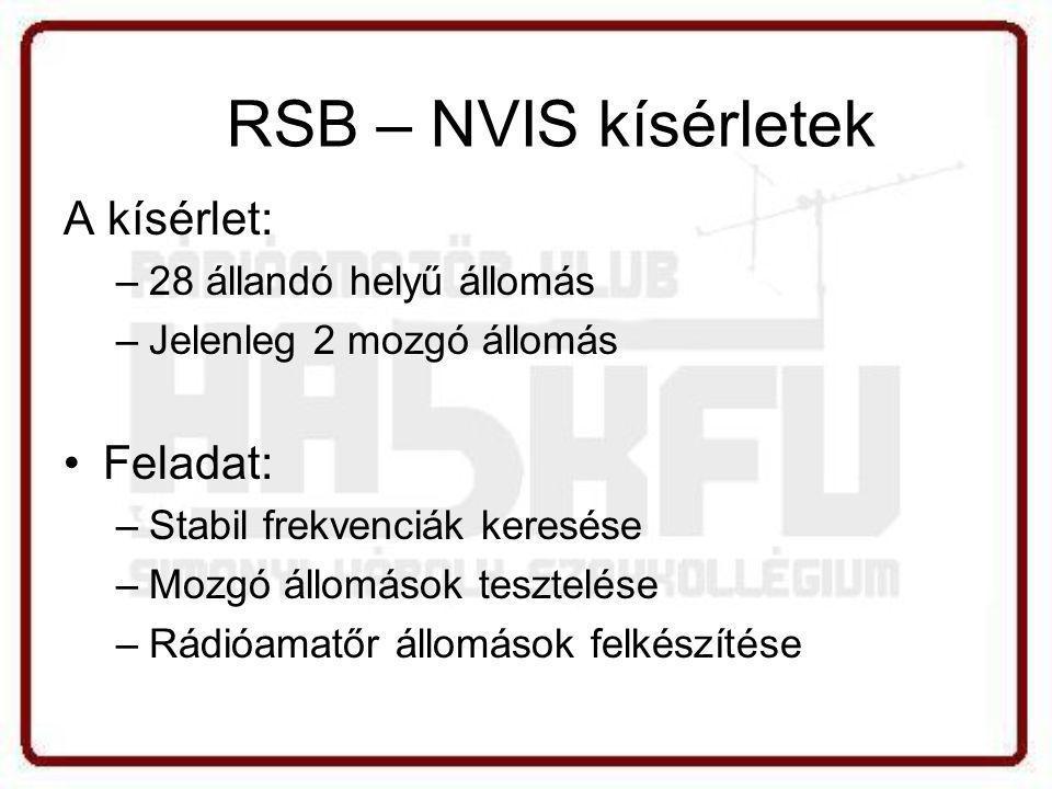 A kísérlet: –28 állandó helyű állomás –Jelenleg 2 mozgó állomás •Feladat: –Stabil frekvenciák keresése –Mozgó állomások tesztelése –Rádióamatőr állomások felkészítése RSB – NVIS kísérletek