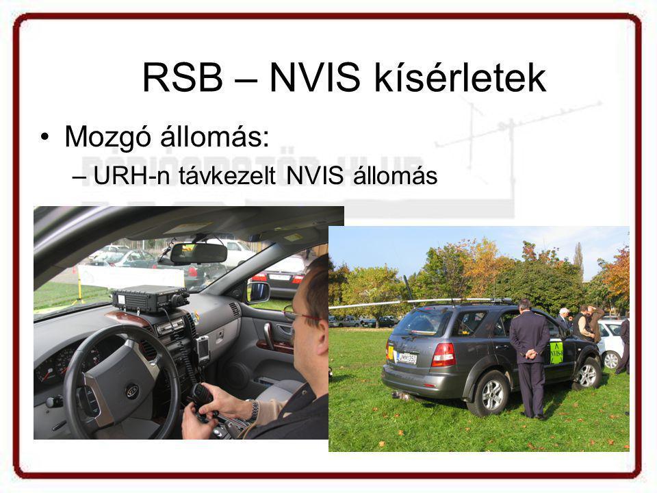 •Mozgó állomás: –URH-n távkezelt NVIS állomás RSB – NVIS kísérletek