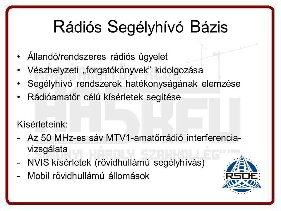 """R ádiós S egélyhívó B ázis •Állandó/rendszeres rádiós ügyelet •Vészhelyzeti """"forgatókönyvek kidolgozása •Segélyhívó rendszerek hatékonyságának elemzése •Rádióamatőr célú kísérletek segítése Kísérleteink: -Az 50 MHz-es sáv MTV1-amatőrrádió interferencia- vizsgálata -NVIS kísérletek (rövidhullámú segélyhívás) -Mobil rövidhullámú állomások"""
