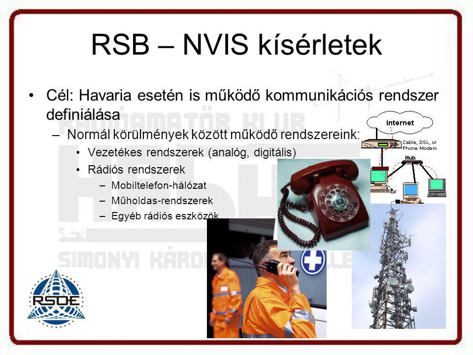 •Rádió-rendszerek: –Mobiltelefon-hálózat és SHF rendszerek –URH rádió, VHF, UHF –Műholdas kommunikáció –Rövidhullámú hírközlés RSB – NVIS kísérletek