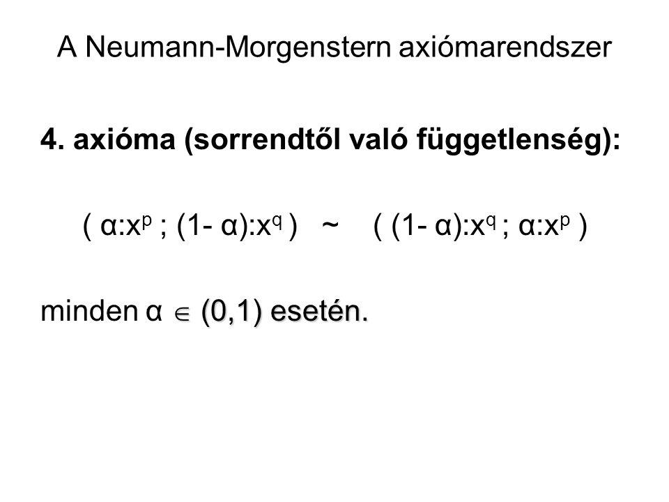 A Neumann-Morgenstern axiómarendszer 4. axióma (sorrendtől való függetlenség): ( α:x p ; (1- α):x q ) ~ ( (1- α):x q ; α:x p )  (0,1) esetén. minden