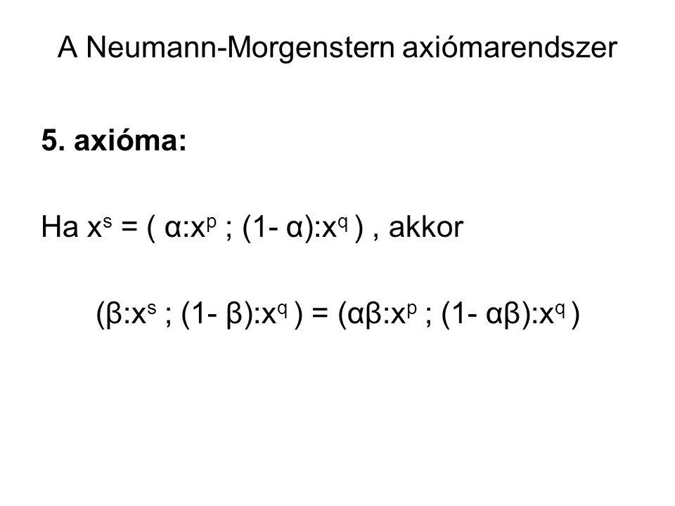 A Neumann-Morgenstern axiómarendszer 5. axióma: Ha x s = ( α:x p ; (1- α):x q ), akkor (β:x s ; (1- β):x q ) = (αβ:x p ; (1- αβ):x q )