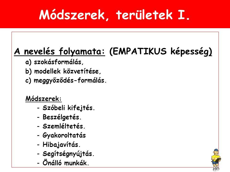 Módszerek, területek I.