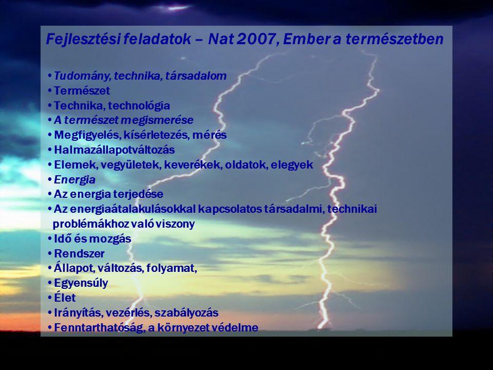Fejlesztési feladatok – Nat 2007, Ember a természetben •Tudomány, technika, társadalom •Természet •Technika, technológia •A természet megismerése •Megfigyelés, kísérletezés, mérés •Halmazállapotváltozás •Elemek, vegyületek, keverékek, oldatok, elegyek •Energia •Az energia terjedése •Az energiaátalakulásokkal kapcsolatos társadalmi, technikai problémákhoz való viszony •Idő és mozgás •Rendszer •Állapot, változás, folyamat, •Egyensúly •Élet •Irányítás, vezérlés, szabályozás •Fenntarthatóság, a környezet védelme