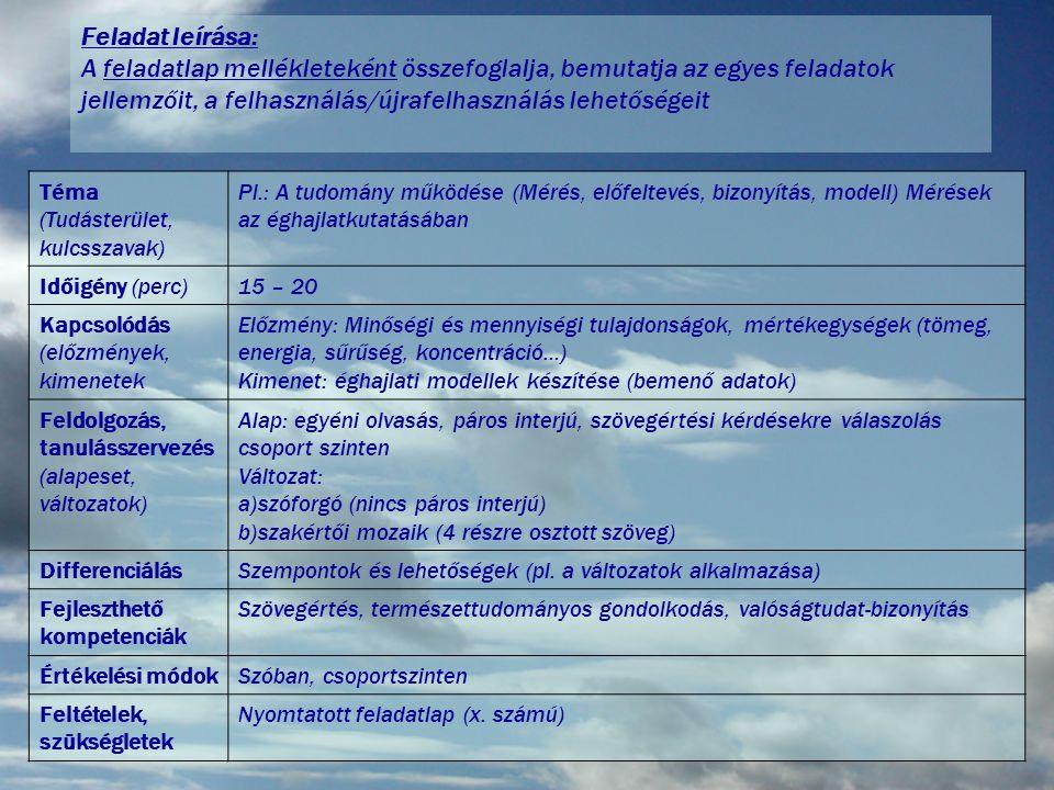 Feladat leírása: A feladatlap mellékleteként összefoglalja, bemutatja az egyes feladatok jellemzőit, a felhasználás/újrafelhasználás lehetőségeit Téma (Tudásterület, kulcsszavak) Pl.: A tudomány működése (Mérés, előfeltevés, bizonyítás, modell) Mérések az éghajlatkutatásában Időigény (perc)15 – 20 Kapcsolódás (előzmények, kimenetek Előzmény: Minőségi és mennyiségi tulajdonságok, mértékegységek (tömeg, energia, sűrűség, koncentráció…) Kimenet: éghajlati modellek készítése (bemenő adatok) Feldolgozás, tanulásszervezés (alapeset, változatok) Alap: egyéni olvasás, páros interjú, szövegértési kérdésekre válaszolás csoport szinten Változat: a)szóforgó (nincs páros interjú) b)szakértői mozaik (4 részre osztott szöveg) DifferenciálásSzempontok és lehetőségek (pl.