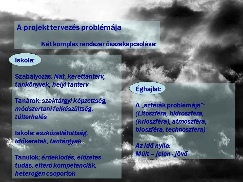 """A projekt tervezés problémája Két komplex rendszer összekapcsolása: Iskola: Szabályozás: Nat, kerettanterv, tankönyvek, helyi tanterv Tanárok: szaktárgyi képzettség, módszertani felkészültség, túlterhelés Iskola: eszközellátottság, időkeretek, tantárgyak Tanulók: érdeklődés, előzetes tudás, eltérő kompetenciák, heterogén csoportok Éghajlat: A """"szférák problémája : (Litoszféra, hidroszféra, (krioszféra), atmoszféra, bioszféra, technoszféra) Az idő nyila: Múlt – jelen - jövő"""