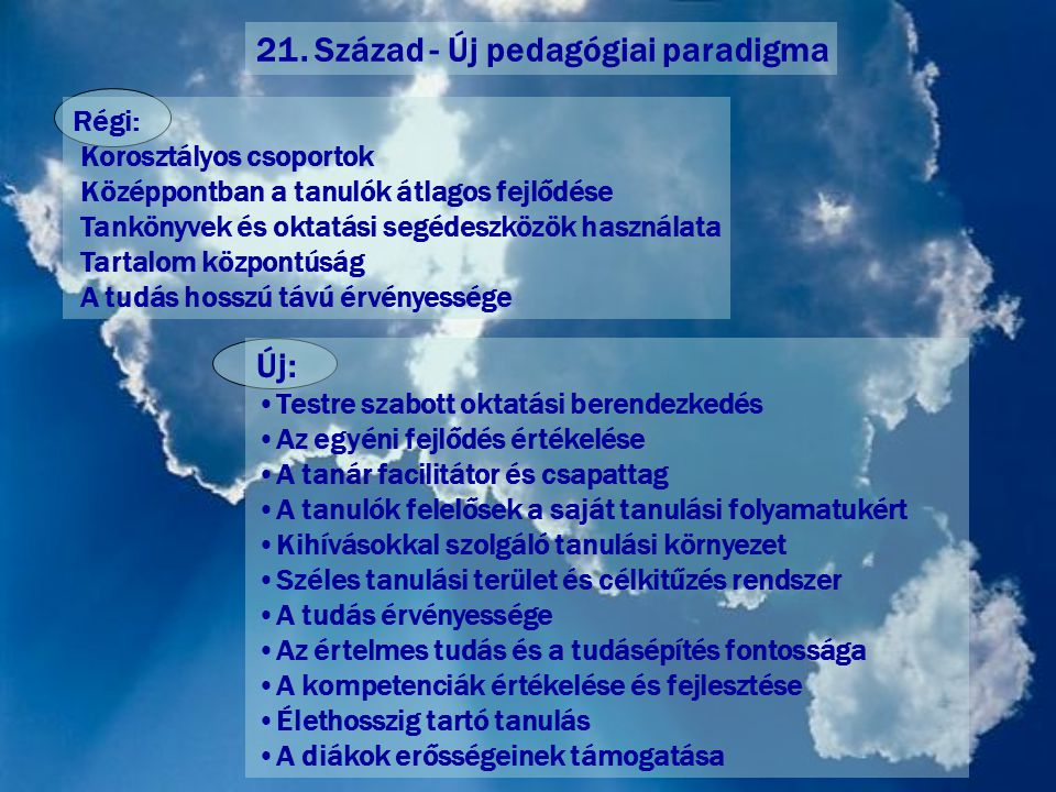 Új: •Testre szabott oktatási berendezkedés •Az egyéni fejlődés értékelése •A tanár facilitátor és csapattag •A tanulók felelősek a saját tanulási folyamatukért •Kihívásokkal szolgáló tanulási környezet •Széles tanulási terület és célkitűzés rendszer •A tudás érvényessége •Az értelmes tudás és a tudásépítés fontossága •A kompetenciák értékelése és fejlesztése •Élethosszig tartó tanulás •A diákok erősségeinek támogatása Régi: Korosztályos csoportok Középpontban a tanulók átlagos fejlődése Tankönyvek és oktatási segédeszközök használata Tartalom központúság A tudás hosszú távú érvényessége 21.