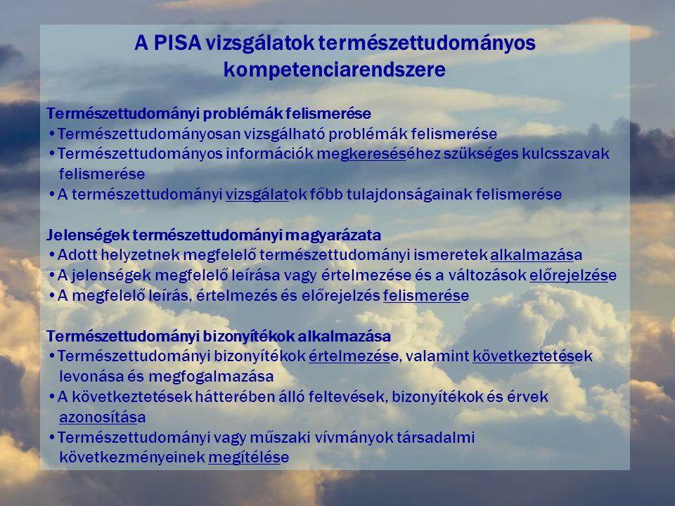 A PISA vizsgálatok természettudományos kompetenciarendszere Természettudományi problémák felismerése •Természettudományosan vizsgálható problémák felismerése •Természettudományos információk megkereséséhez szükséges kulcsszavak felismerése •A természettudományi vizsgálatok főbb tulajdonságainak felismerése Jelenségek természettudományi magyarázata •Adott helyzetnek megfelelő természettudományi ismeretek alkalmazása •A jelenségek megfelelő leírása vagy értelmezése és a változások előrejelzése •A megfelelő leírás, értelmezés és előrejelzés felismerése Természettudományi bizonyítékok alkalmazása •Természettudományi bizonyítékok értelmezése, valamint következtetések levonása és megfogalmazása •A következtetések hátterében álló feltevések, bizonyítékok és érvek azonosítása •Természettudományi vagy műszaki vívmányok társadalmi következményeinek megítélése